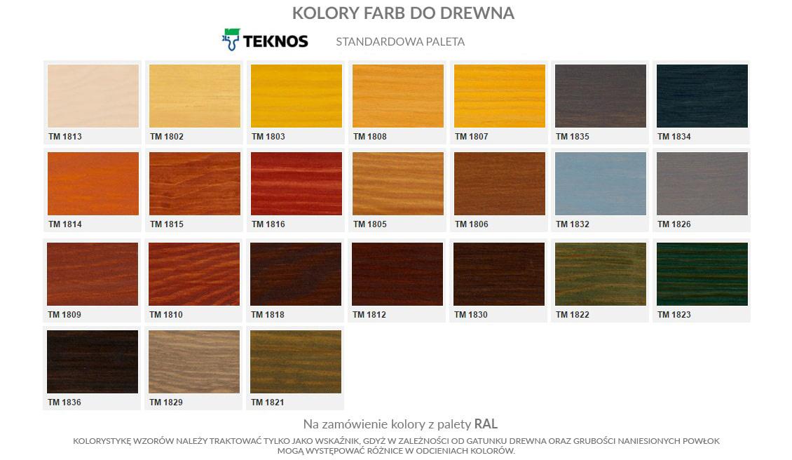 kolorystyka zadaszeń tarasu i wiat garażowych