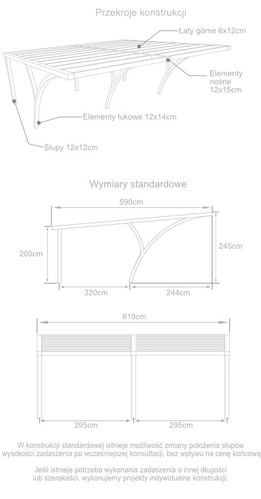 wiata-garażowa-projekt-variant